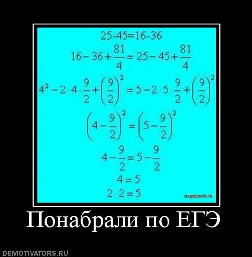 11класс часть 1 тесты по математике егэ